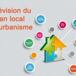 Révision PLU Villepreux  Rapport enquêteur public